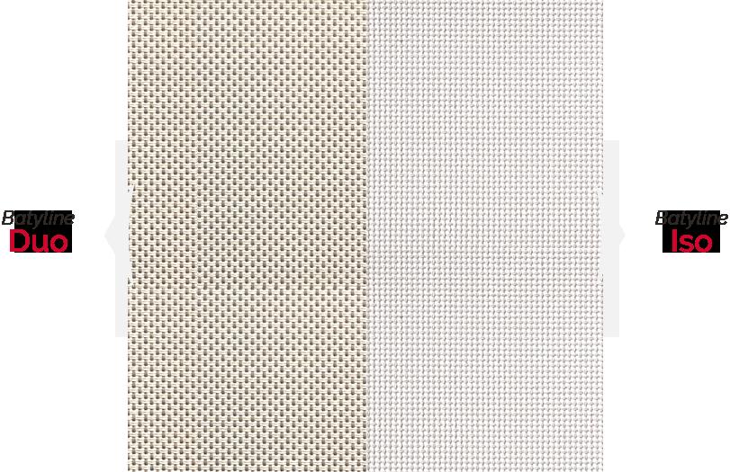 gamme batyline matières
